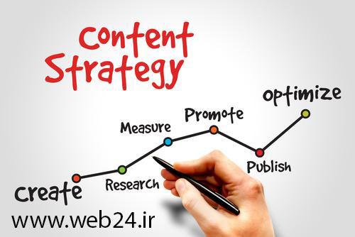 استراتژی تولید محتوا و کارکرد آن